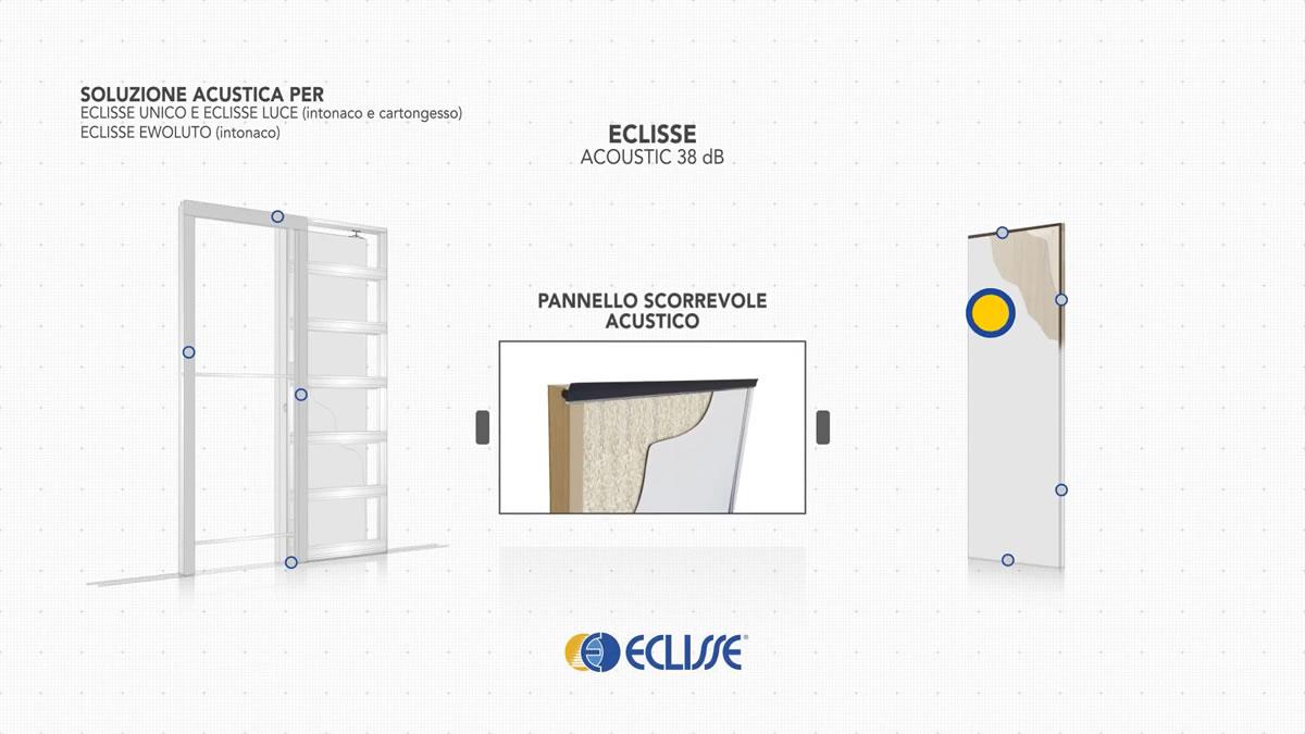 ECLISSE Acoustic 38 dB Sistema porta scorrevole acustica