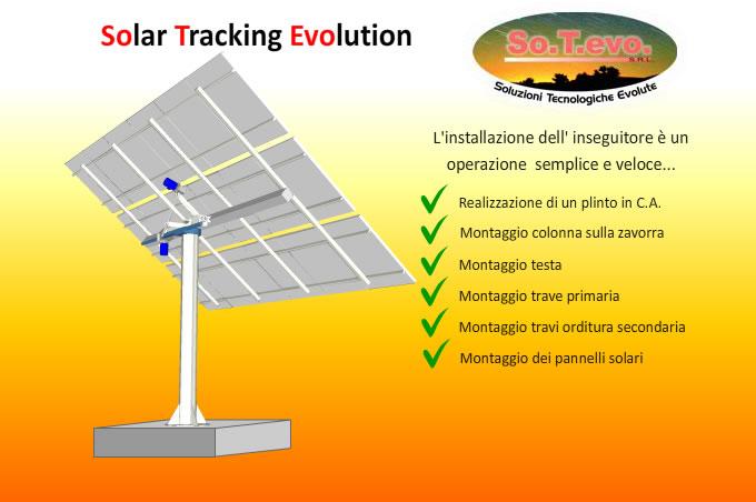 Solar Tracking Evolution