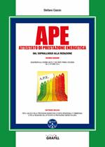 APE - Attestato di Prestazione Energetica dal sopralluogo alla redazione