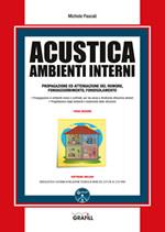 Acustica Ambienti Interni