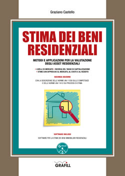 Stima dei beni residenziali
