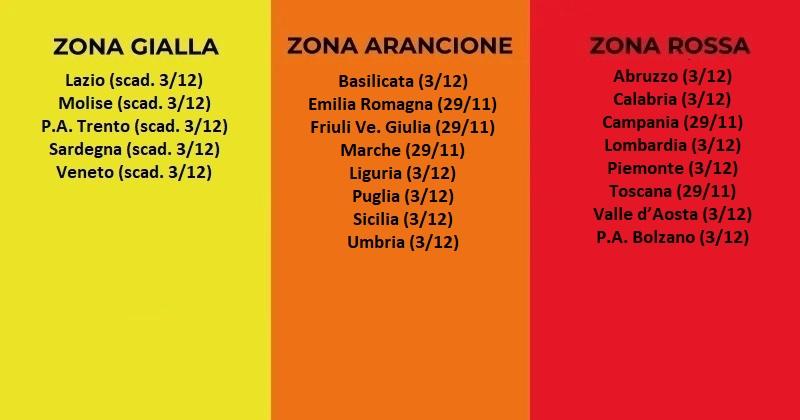 Coronavirus Covid-19: Ordinanza del Ministero della salute che trasla al 3/12 le scadenze di Basilicata, Liguria e Umbria e per la P.A, Bolzano.