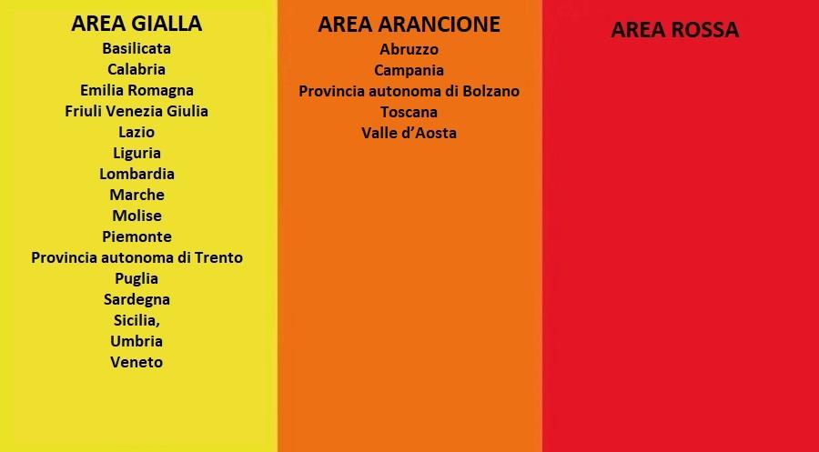 Coronavirus Covid-19: dal 13 dicembre Basilicata, Calabria, Lombardia e Piemonte in area gialla e Abruzzo in area arancione