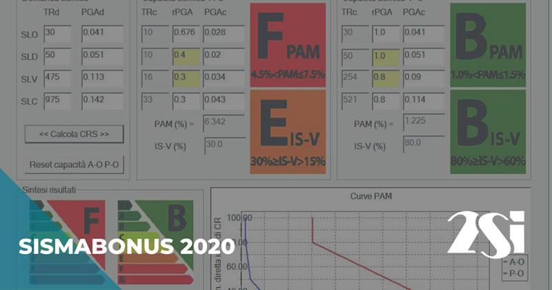 Sisma bonus 2020: le novità e i software di calcolo