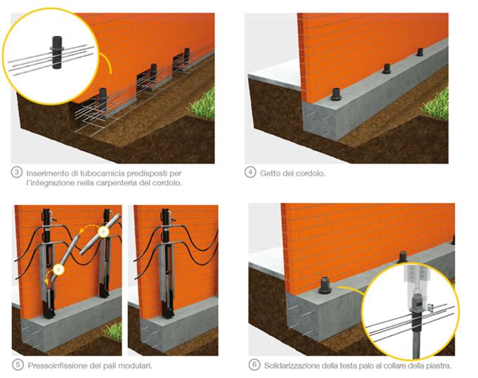 Micropali presso infissi sul perimetro e iniezioni di resina espandente sulle murature portanti interne