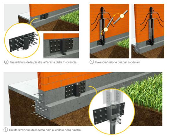 Consolidamento fondazioni con micropali precaricati a bassa invasività