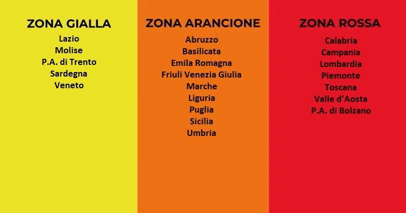 Coronavirus Covid-19: Firmata la nuova Ordinanza con tre Regioni che entrano in area arancione e due in area rossa