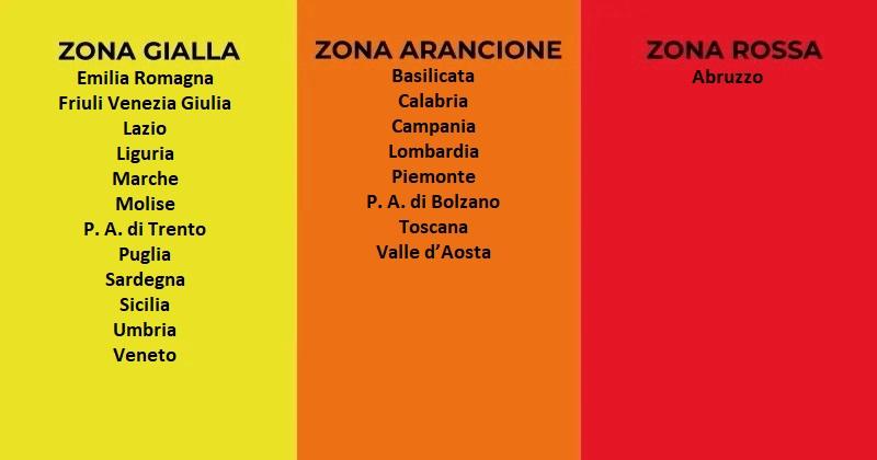 Emergenza Coronavirus: Tre Ordinanze del Ministero della Salute che ridisegnano le aree gialla, arancione e rossa