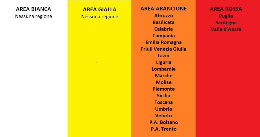 Da lunedì 19 aprile soltanto 3 regioni in zona rossa