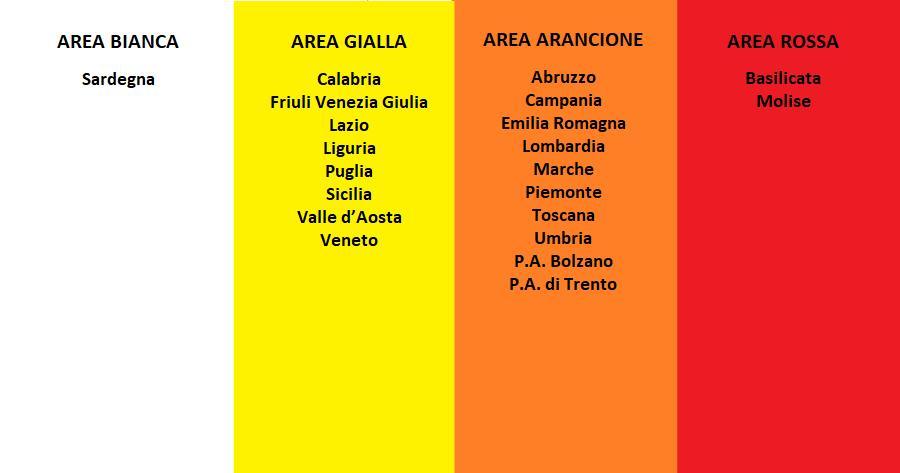 Covid-19: Le Regioni nelle aree bianca, gialla, arancione e rossa