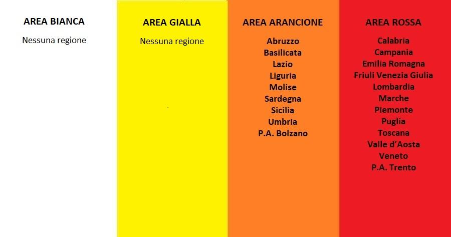 Covid-19: Le Regioni nelle aree arancione e rossa