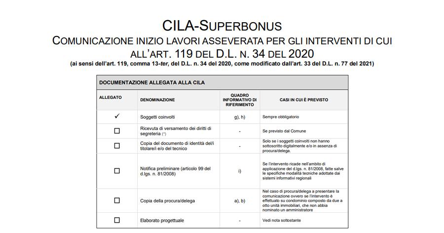CILA-Superbonus 110% e documentazione allegata: cosa cambia?