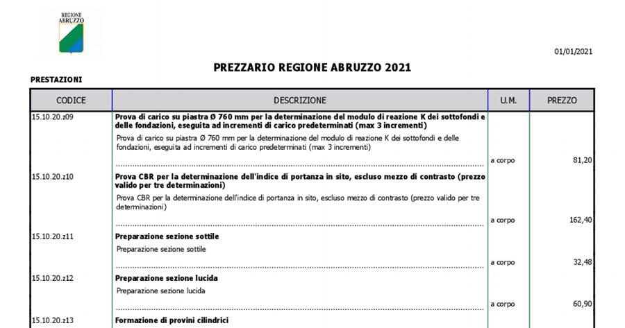Aggiornamento prezzari regionali opere edili: dalla Regione Abruzzo il prontuario 2021