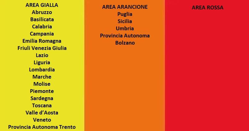Covid-19: La ripartizione delle Regioni nelle tre aree