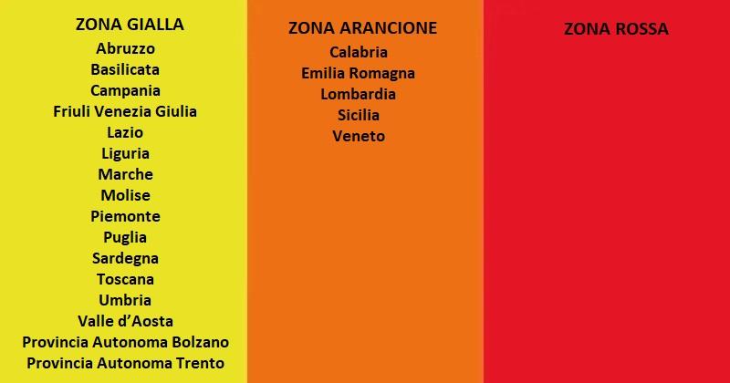 Ultime notizie Coronavirus: da oggi 5 Regioni in area arancione