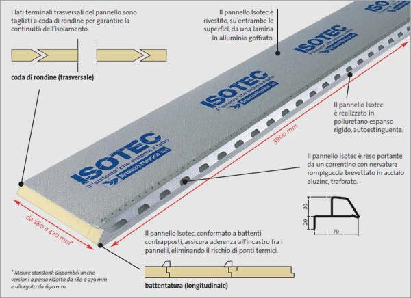 Peso pannello isolante isotec