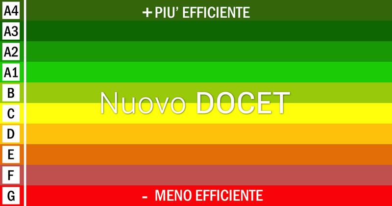 nuovo docet