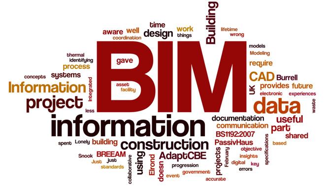 Il Building Information Modeling (BIM)