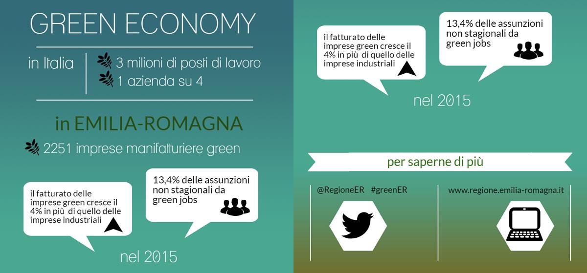 L'Emilia-Romagna punta veloce al greening the industry