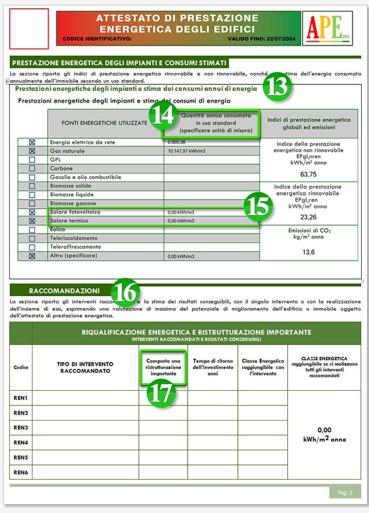 il nuovo ape: tutto sulle nuove regole in vigore dall'1 ottobre 2015 - Consumi Casa Certificazioni A Trieste