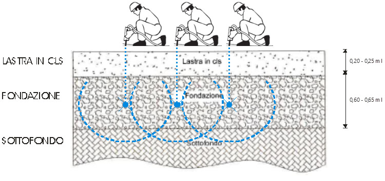 Geosec Resine Espandenti