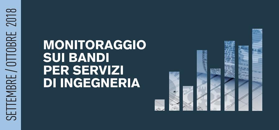 Servizi di Ingegneria: ad ottobre ribasso medio del 33,8%