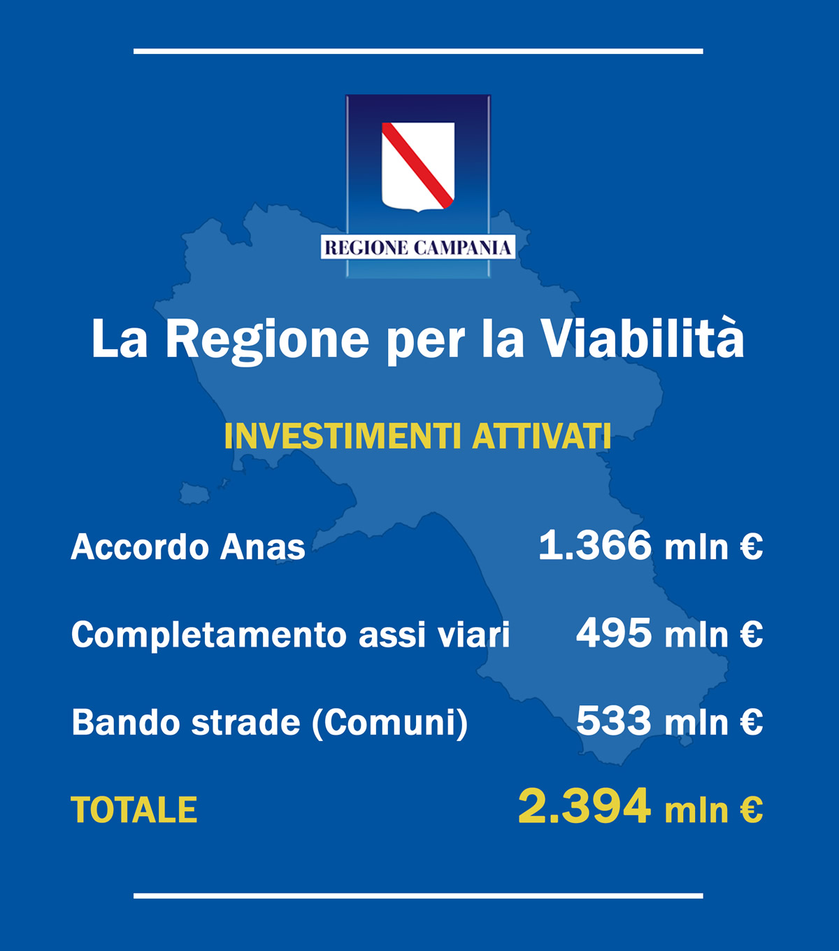 Viabilita Campania