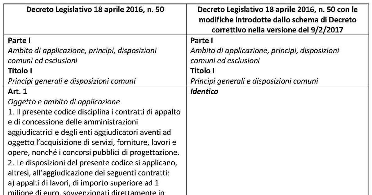 Codice dei contratti: Il testo coordinato con le modifiche introdotte dal correttivo