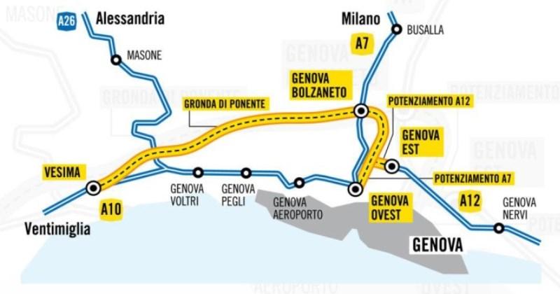 MIT: Gronda di Genova, online analisi costi benefici e analisi giuridica